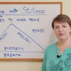 Meditation course South Bay Torrance video cover slide